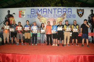 Bimantara Team Challenge 2018